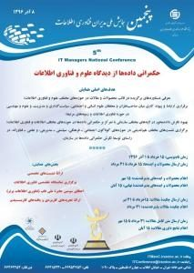پژوهشگاه علوم و فناوری اطلاعات ایران (ایرانداک)